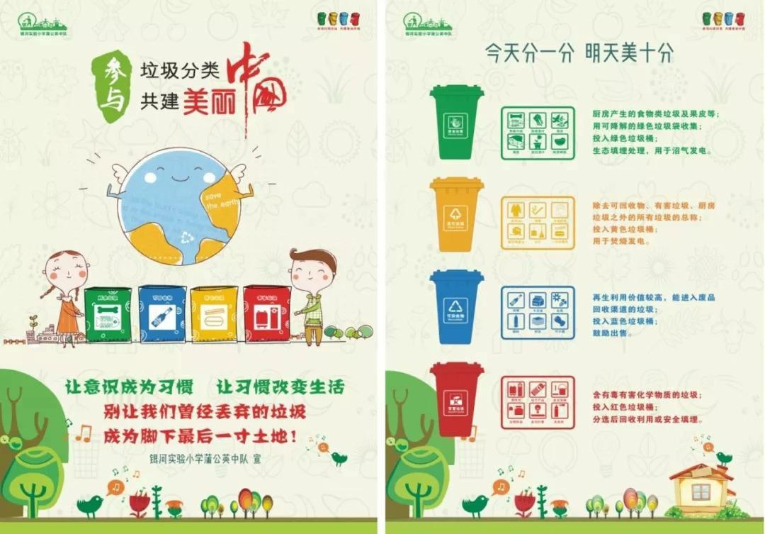 391班:垃圾其实是放错地方的宝藏——宣传垃圾分类,共建绿色中国